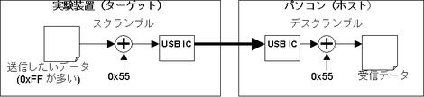 Usbmax7_2