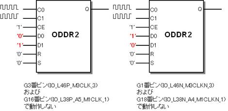 G16_bug2