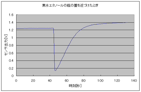 Ethanol_cap