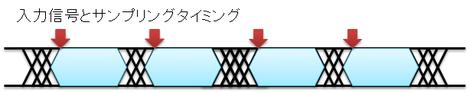 Sampling_point1