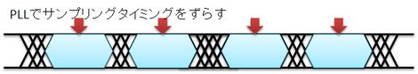 Sampling_point2_2