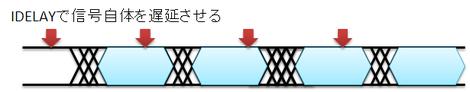 Sampling_point3