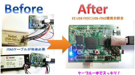 Usbjtag_before_after