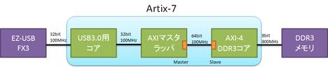 A7a4d3_struct1