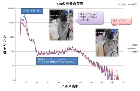 K40_spec
