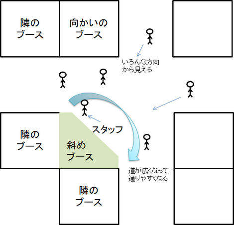 Tenji_ok