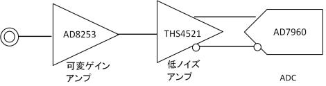 18bit_ext2_2