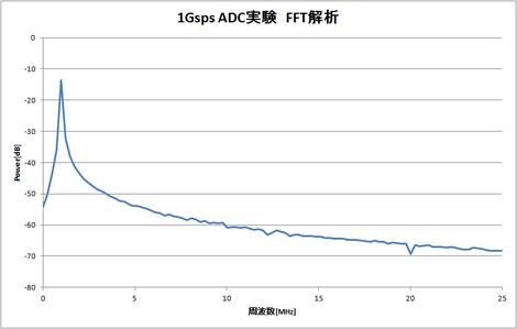 Hfadc5_4