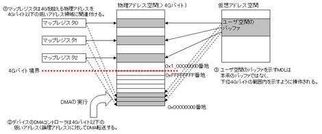 Mapregister2