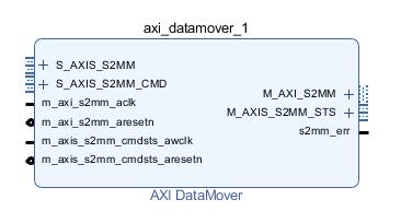 Axi_datamover