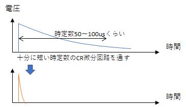 Bibun_20190922020101