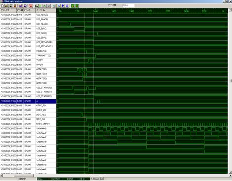 EZUSB FX2の通信をBLOGANAで観察