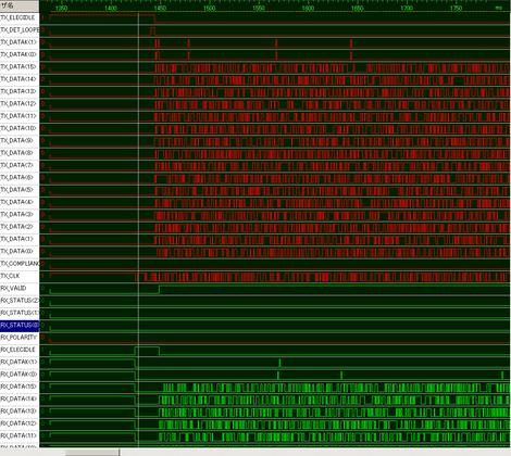 PCI EXPRESS PIPE信号のJTAGロジアナ