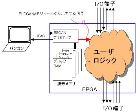 Bloganaop1