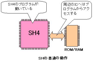 Sh4_4