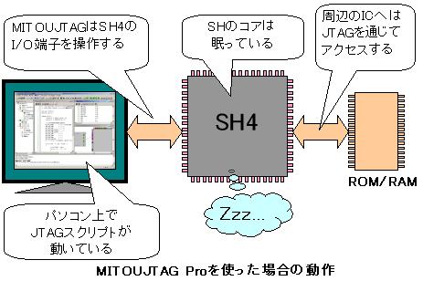 Sh4_5