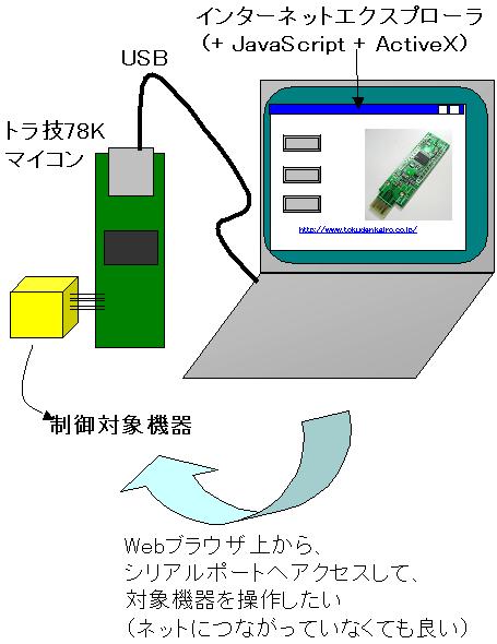 Web78k_1