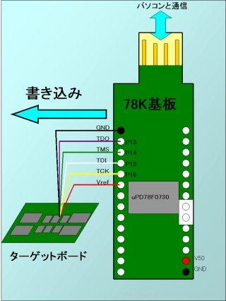 トラ技78Kマイコン基板で作る汎用USB-JTAG