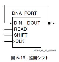 Devicedna_shift_2