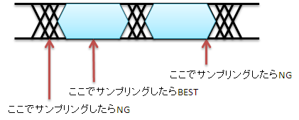 Sampling_point