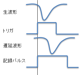 Csz_cap7_2