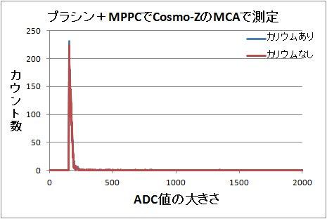 Mppc4