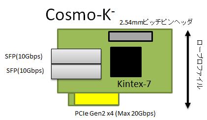 Cosmok