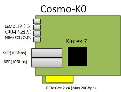 Cosmok0_2