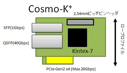 Cosmok_2