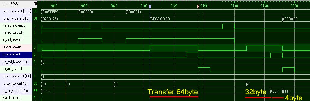 XILINX XDMAの使い方と速度: なひたふJTAG日記