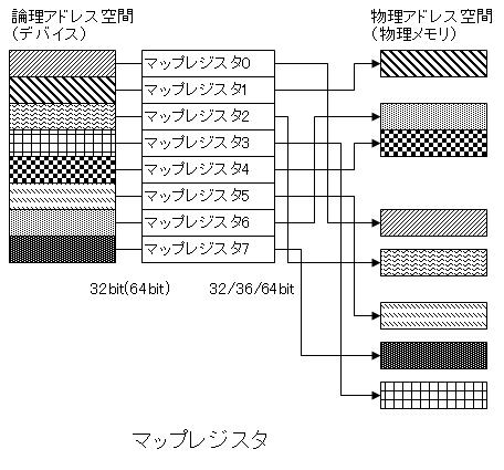 Mapregister_2
