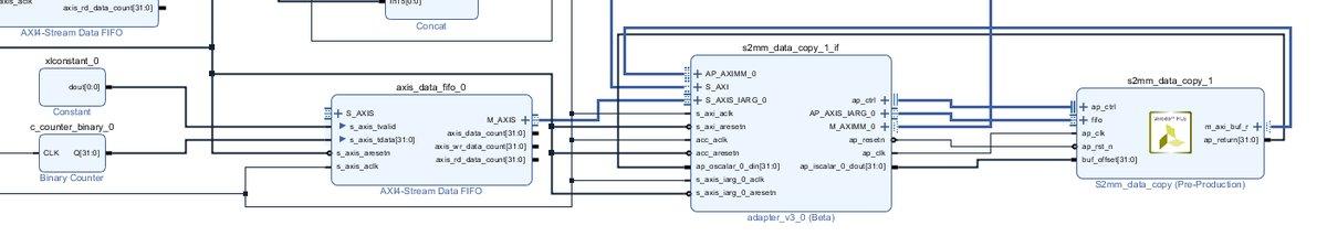 SDSoCでAXI Streamからバッファに入れる回路: なひたふJTAG日記
