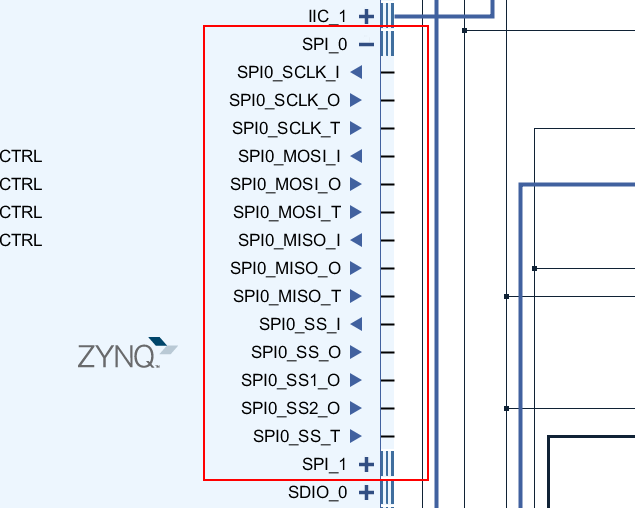 ZYNQのSPIをLinuxから使う方法: なひたふJTAG日記