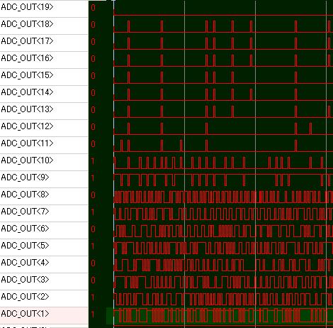 ADCの値をFPGAの外に出して、JTAGで観察