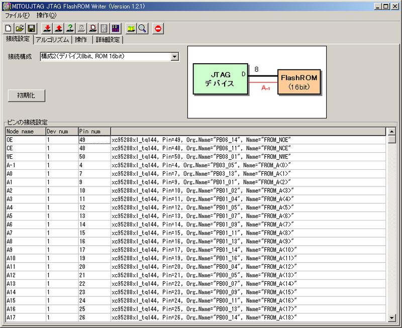 ROMとCPLDの接続情報
