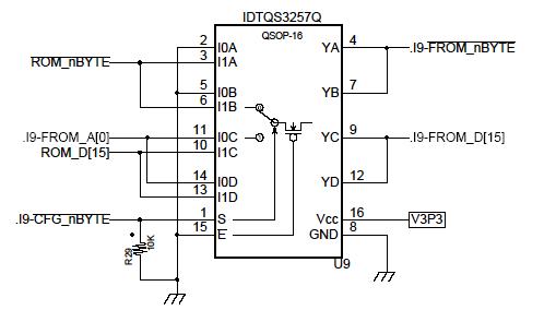 ROMの信号セレクト回路
