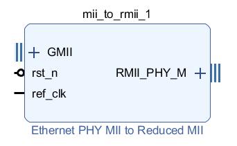 Rmii6